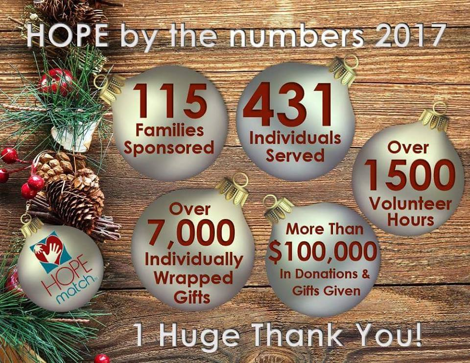 CONEWEED CHRISTMAS FUNDRAISING – FINAL NUMBERS!